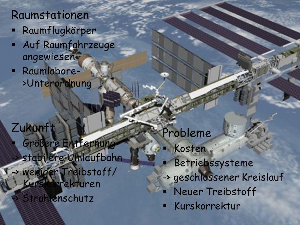 Raumstationen Raumflugkörper Auf Raumfahrzeuge angewiesen Raumlabore- >Unterordnung Zukunft Größere Entfernung -> stabilere Umlaufbahn -> weniger Treibstoff/ Kurskorrekturen -> Strahlenschutz Probleme Kosten Betriebssysteme -> geschlossener Kreislauf Neuer Treibstoff Kurskorrektur