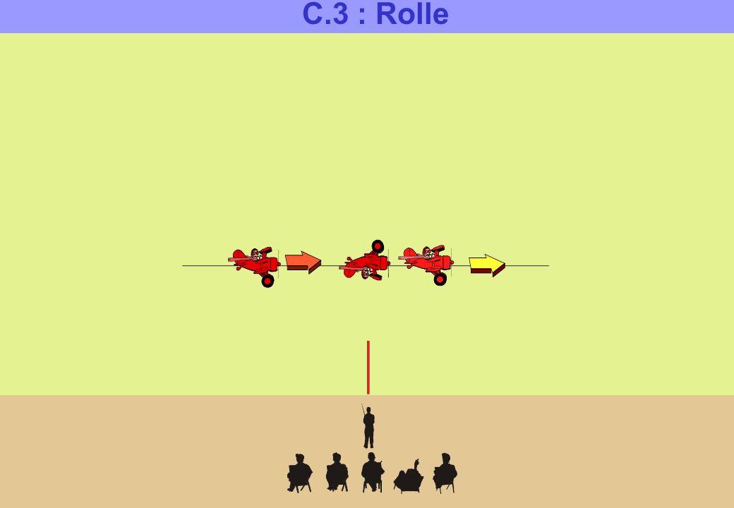 C.3 : Rolle