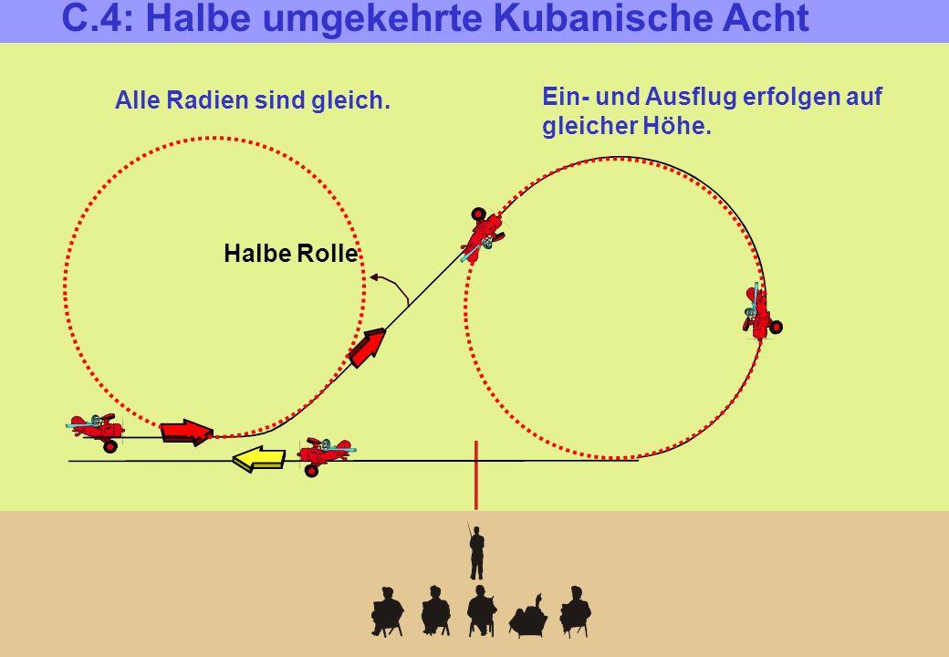 C.4: Halbe umgekehrte Kubanische Acht Halbe Rolle Alle Radien sind gleich.