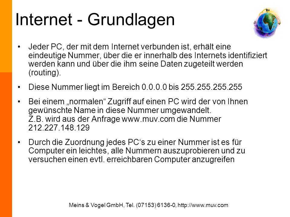 Meins & Vogel GmbH, Tel. (07153) 6136-0, http://www.muv.com Internet - Grundlagen Jeder PC, der mit dem Internet verbunden ist, erhält eine eindeutige