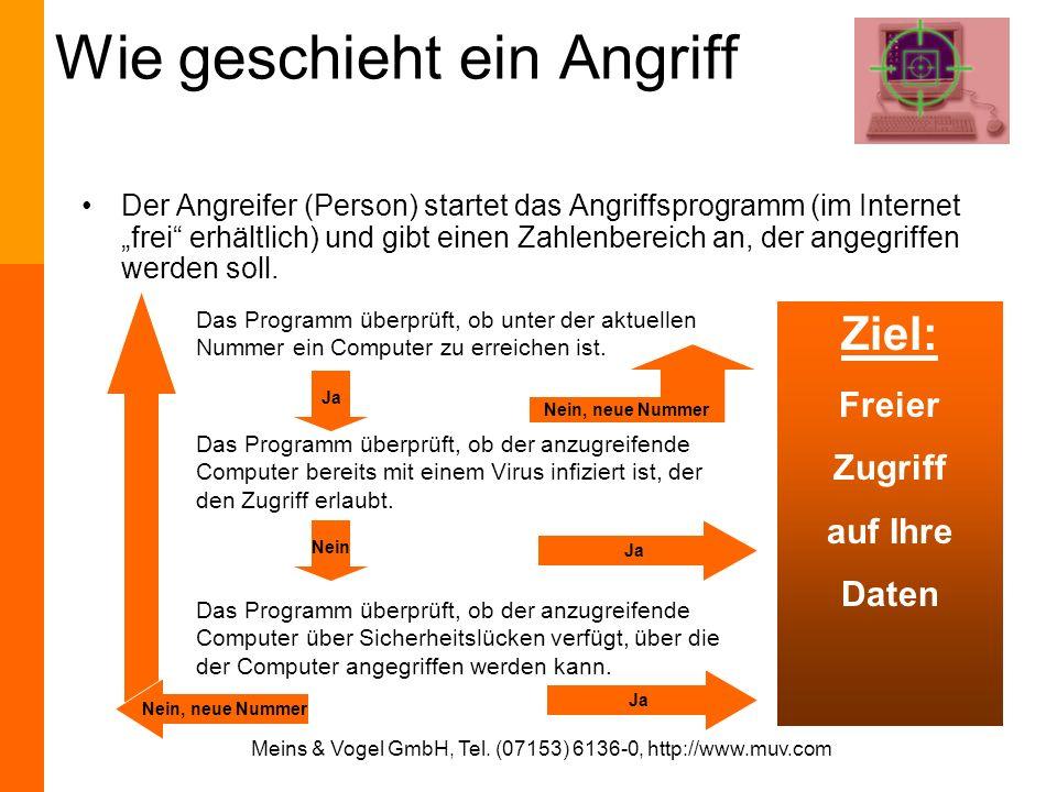 Meins & Vogel GmbH, Tel. (07153) 6136-0, http://www.muv.com Wie geschieht ein Angriff Der Angreifer (Person) startet das Angriffsprogramm (im Internet