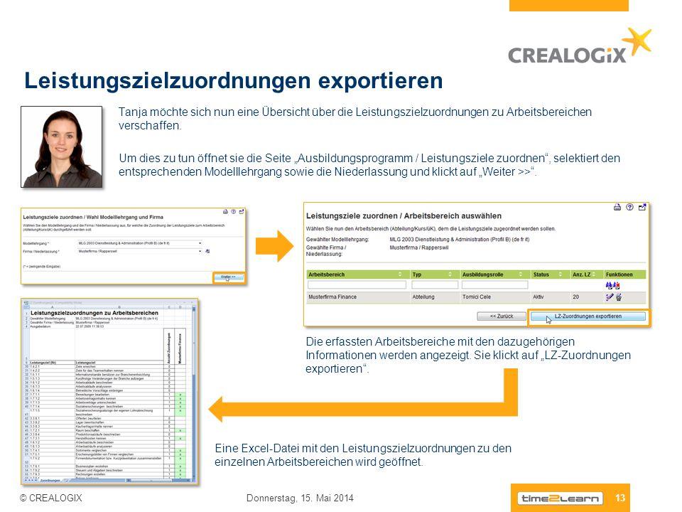 Leistungszielzuordnungen exportieren 13 Donnerstag, 15. Mai 2014 © CREALOGIX Tanja möchte sich nun eine Übersicht über die Leistungszielzuordnungen zu
