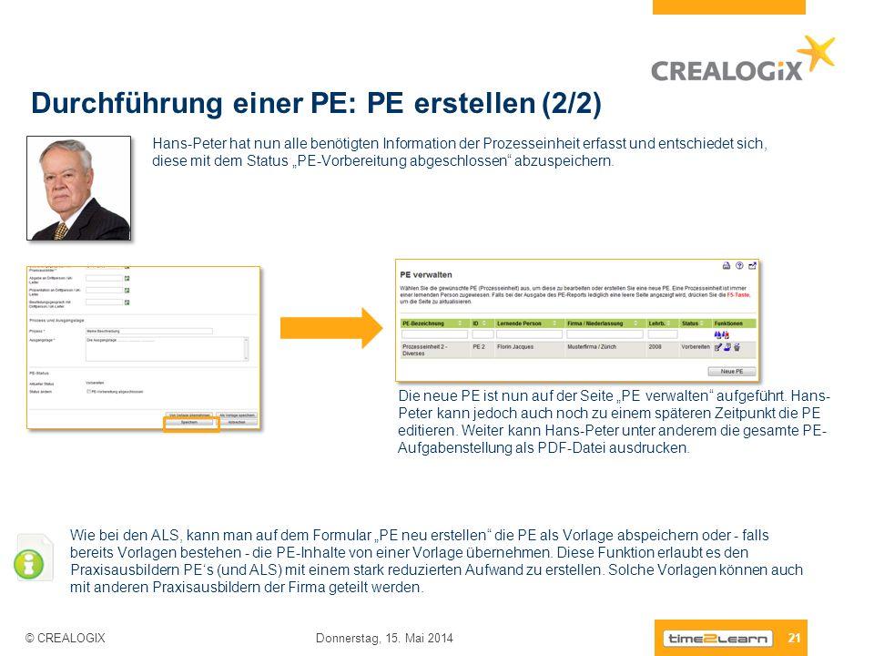 Durchführung einer PE: PE erstellen (2/2) 21 Donnerstag, 15. Mai 2014 © CREALOGIX Hans-Peter hat nun alle benötigten Information der Prozesseinheit er