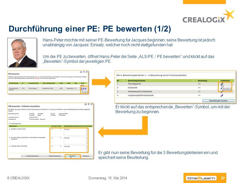 Durchführung einer PE: PE bewerten (1/2) 22 Donnerstag, 15. Mai 2014 © CREALOGIX Hans-Peter möchte mit seiner PE-Bewertung für Jacques beginnen, seine