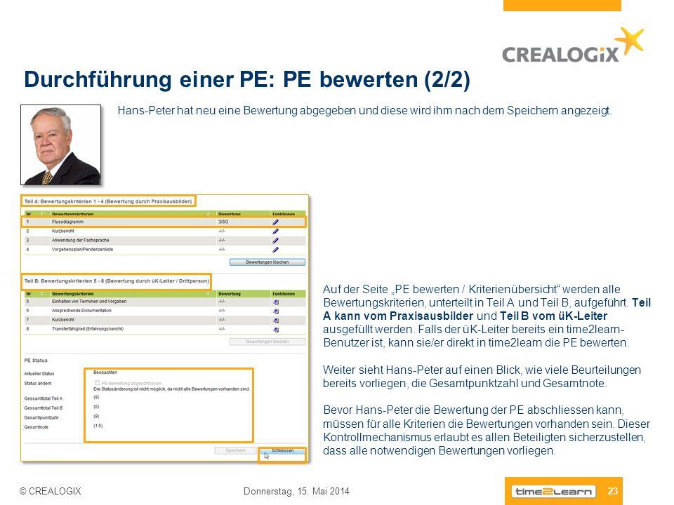 Durchführung einer PE: PE bewerten (2/2) 23 Donnerstag, 15. Mai 2014 © CREALOGIX Hans-Peter hat neu eine Bewertung abgegeben und diese wird ihm nach d