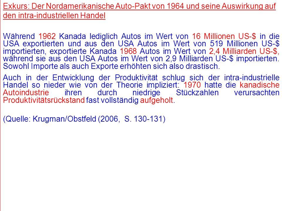 © RAINER MAURER, Pforzheim - 2 - Prof. Dr. Rainer Maurer - 2 - Prof. Dr. Rainer Maurer Exkurs: Der Nordamerikanische Auto-Pakt von 1964 und seine Ausw