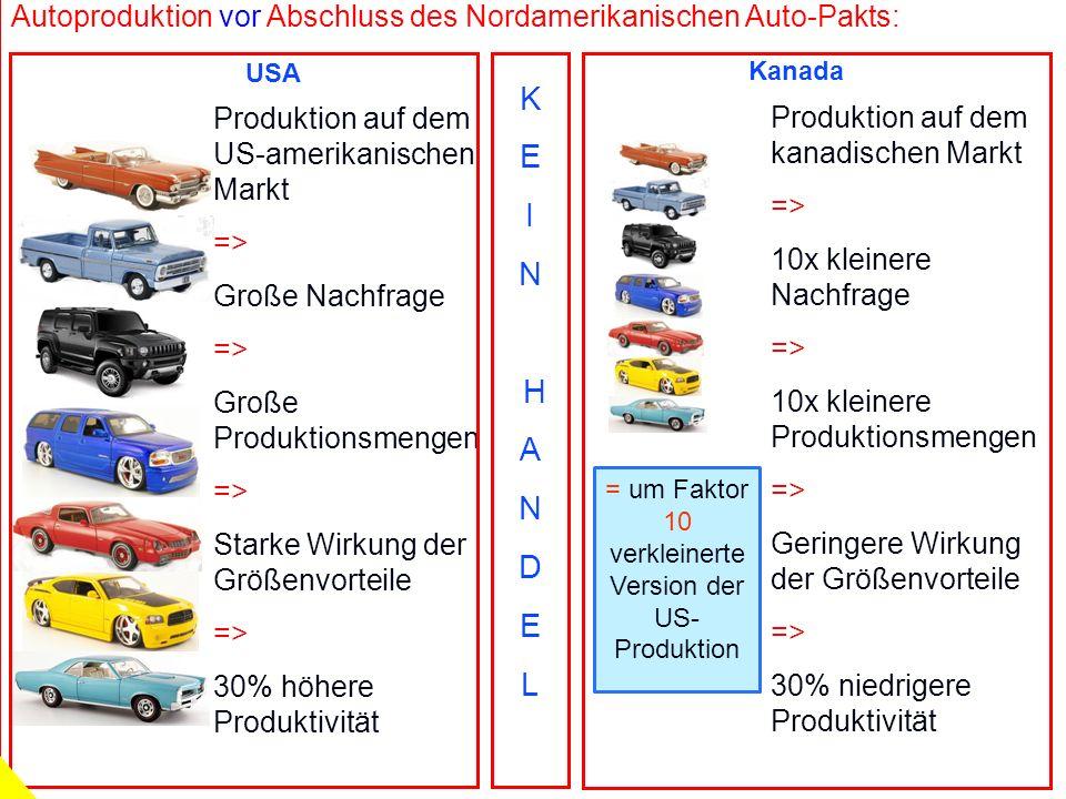 © RAINER MAURER, Pforzheim Autoproduktion nach Abschluss des Nordamerikanischen Auto-Pakts: F R E I H A N D E L - 4 - Prof.
