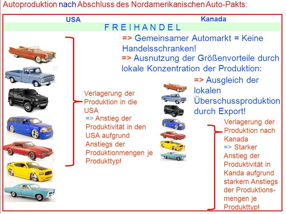 © RAINER MAURER, Pforzheim Autoproduktion nach Abschluss des Nordamerikanischen Auto-Pakts: F R E I H A N D E L - 4 - Prof. Dr. Rainer Maurer - 4 - Pr