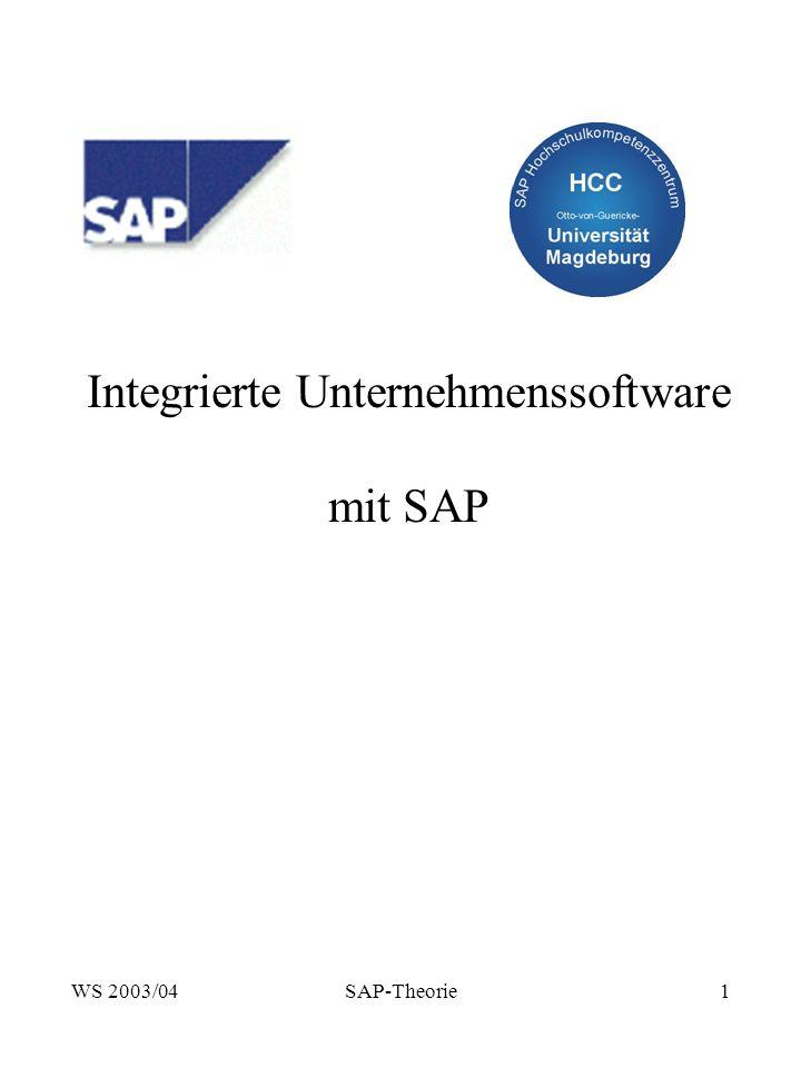 WS 2003/04SAP-Theorie2 Das R/3 Integrationsmodell