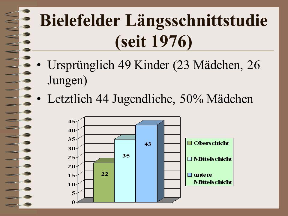Bielefelder Längsschnittstudie (seit 1976) Ursprünglich 49 Kinder (23 Mädchen, 26 Jungen) Letztlich 44 Jugendliche, 50% Mädchen