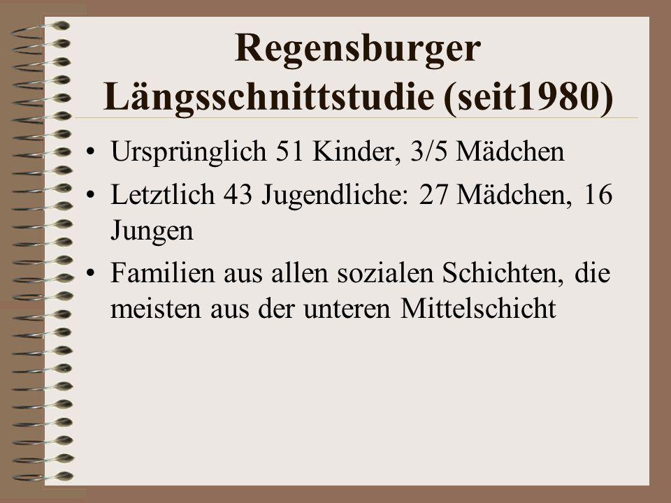 Regensburger Längsschnittstudie (seit1980) Ursprünglich 51 Kinder, 3/5 Mädchen Letztlich 43 Jugendliche: 27 Mädchen, 16 Jungen Familien aus allen sozialen Schichten, die meisten aus der unteren Mittelschicht