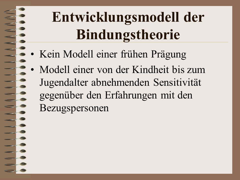 Entwicklungsmodell der Bindungstheorie Kein Modell einer frühen Prägung Modell einer von der Kindheit bis zum Jugendalter abnehmenden Sensitivität gegenüber den Erfahrungen mit den Bezugspersonen