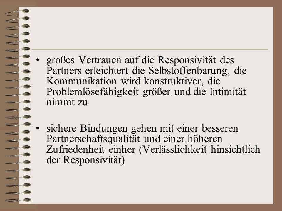 großes Vertrauen auf die Responsivität des Partners erleichtert die Selbstoffenbarung, die Kommunikation wird konstruktiver, die Problemlösefähigkeit größer und die Intimität nimmt zu sichere Bindungen gehen mit einer besseren Partnerschaftsqualität und einer höheren Zufriedenheit einher (Verlässlichkeit hinsichtlich der Responsivität)