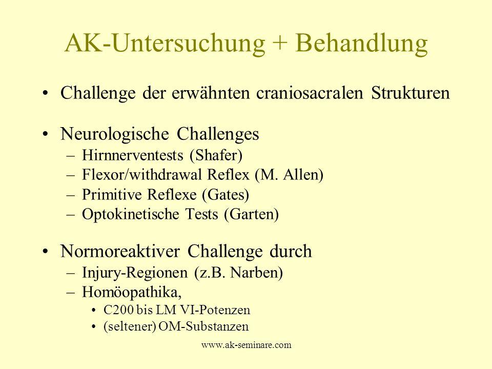 www.ak-seminare.com AK-Untersuchung + Behandlung Challenge der erwähnten craniosacralen Strukturen Neurologische Challenges –Hirnnerventests (Shafer)