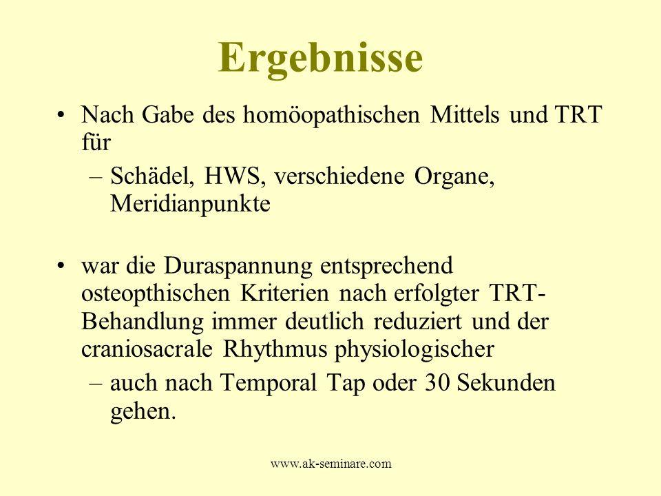 www.ak-seminare.com Ergebnisse Nach Gabe des homöopathischen Mittels und TRT für –Schädel, HWS, verschiedene Organe, Meridianpunkte war die Duraspannu