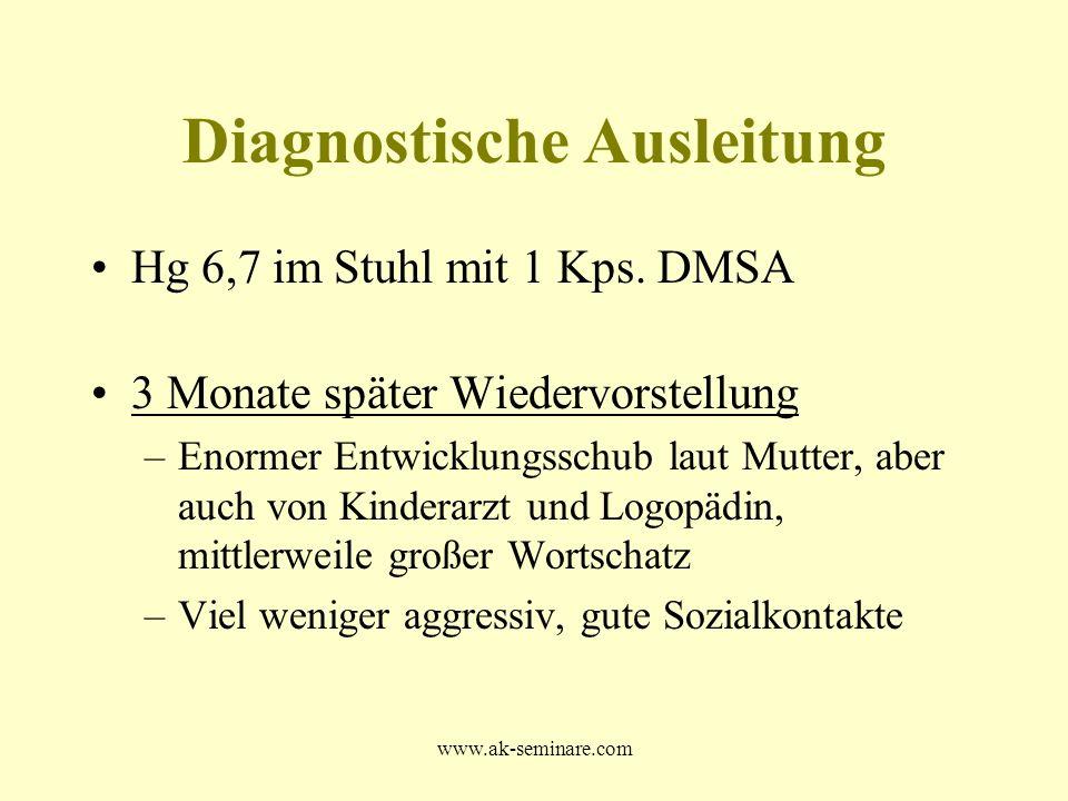 www.ak-seminare.com Diagnostische Ausleitung Hg 6,7 im Stuhl mit 1 Kps. DMSA 3 Monate später Wiedervorstellung –Enormer Entwicklungsschub laut Mutter,