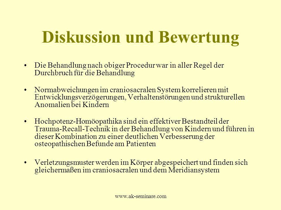 www.ak-seminare.com Diskussion und Bewertung Die Behandlung nach obiger Procedur war in aller Regel der Durchbruch für die Behandlung Normabweichungen