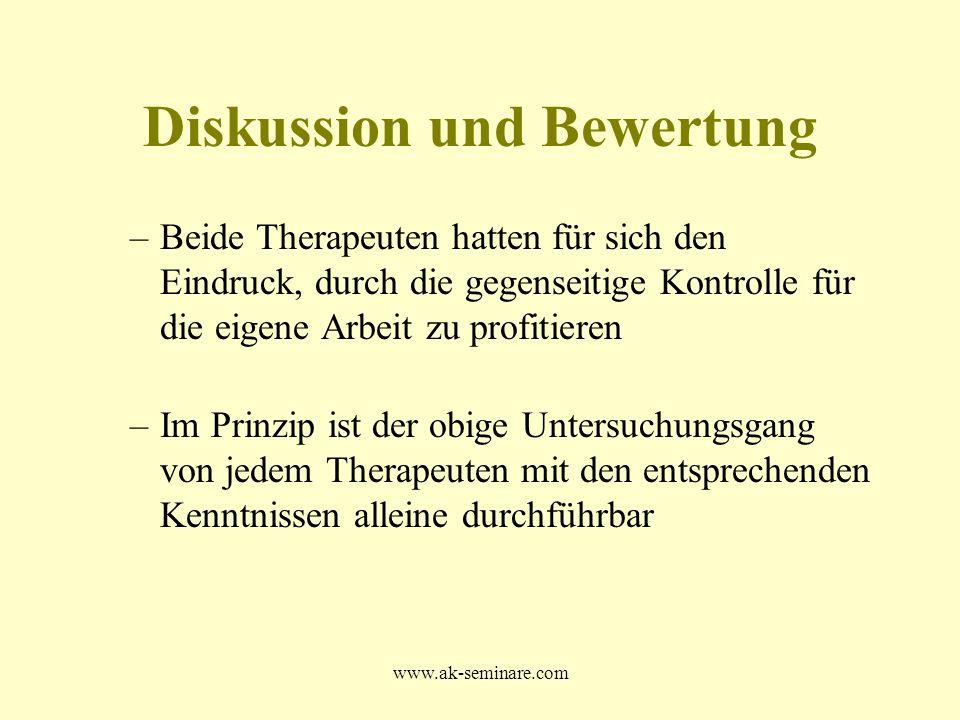 www.ak-seminare.com Diskussion und Bewertung –Beide Therapeuten hatten für sich den Eindruck, durch die gegenseitige Kontrolle für die eigene Arbeit z