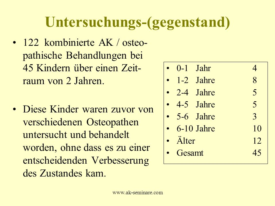 www.ak-seminare.com Untersuchungs-(gegenstand) 122 kombinierte AK / osteo- pathische Behandlungen bei 45 Kindern über einen Zeit- raum von 2 Jahren. D