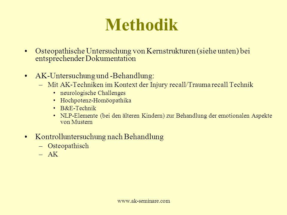 www.ak-seminare.com Methodik Osteopathische Untersuchung von Kernstrukturen (siehe unten) bei entsprechender Dokumentation AK-Untersuchung und -Behand