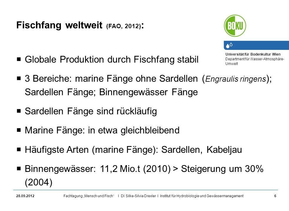 Universität für Bodenkultur Wien Department für Wasser-Atmosphäre- Umwelt Fachtagung Mensch und Fisch I DI Silke-Silvia Drexler I Institut für Hydrobiologie und Gewässermanagement28.09.20127 Überfischung (FAO, 2012) : Fangzahlen in der marinen Fischerei in den letzten Jahren rückläufig 2010: 77,4 Mio.t Globaler Trend der marinen Fischbestände seit 1974