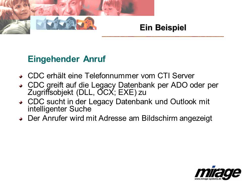 Ein Beispiel Eingehender Anruf CDC erhält eine Telefonnummer vom CTI Server CDC greift auf die Legacy Datenbank per ADO oder per Zugriffsobjekt (DLL,