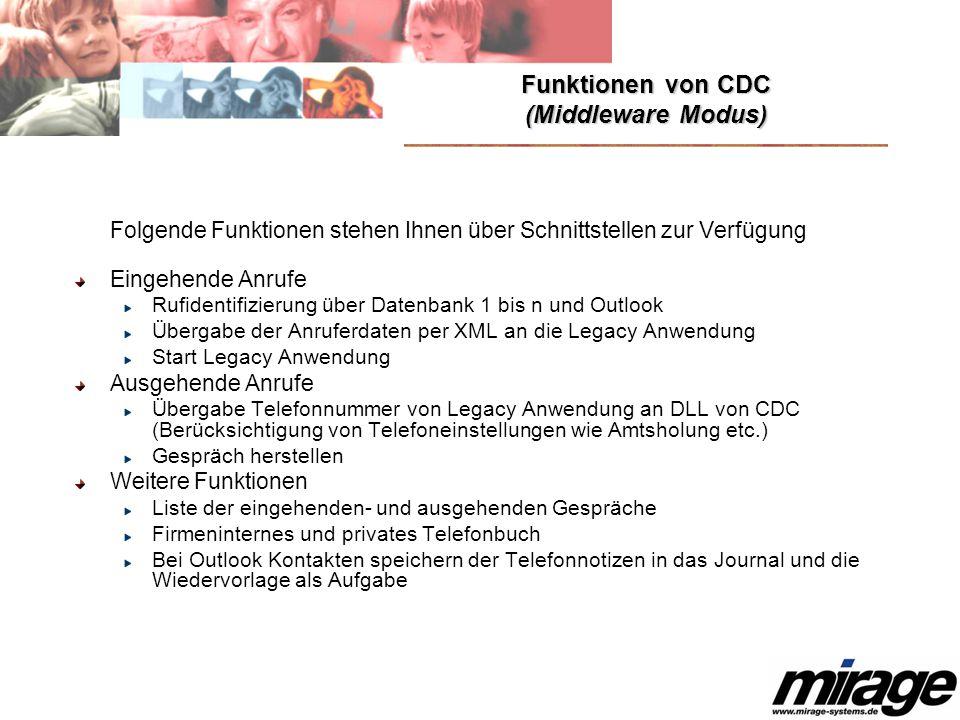 Funktionen von CDC (Middleware Modus) Folgende Funktionen stehen Ihnen über Schnittstellen zur Verfügung Eingehende Anrufe Rufidentifizierung über Dat