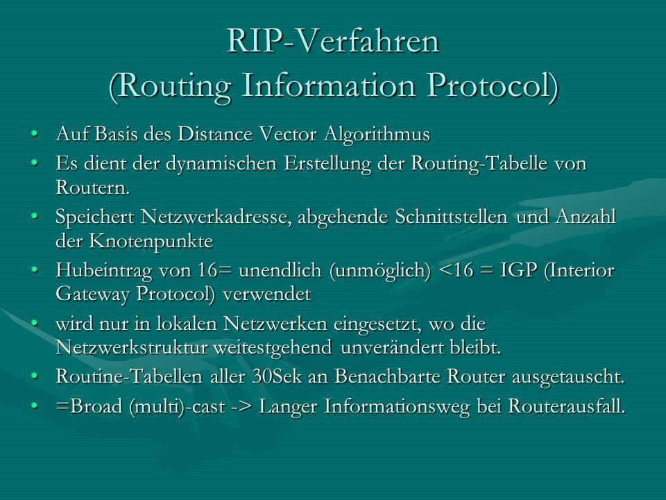 RIP-Verfahren (Routing Information Protocol) Auf Basis des Distance Vector AlgorithmusAuf Basis des Distance Vector Algorithmus Es dient der dynamisch