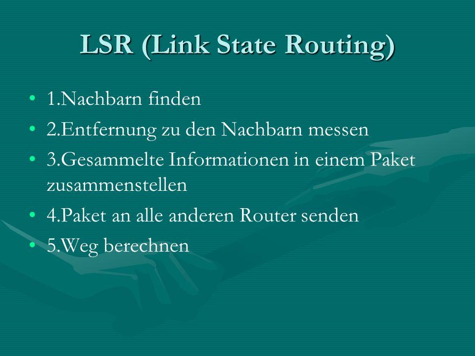 LSR (Link State Routing) 1.Nachbarn finden 2.Entfernung zu den Nachbarn messen 3.Gesammelte Informationen in einem Paket zusammenstellen 4.Paket an alle anderen Router senden 5.Weg berechnen
