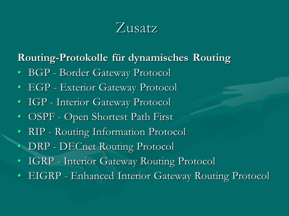Zusatz Routing-Protokolle für dynamisches Routing BGP - Border Gateway ProtocolBGP - Border Gateway Protocol EGP - Exterior Gateway ProtocolEGP - Exterior Gateway Protocol IGP - Interior Gateway ProtocolIGP - Interior Gateway Protocol OSPF - Open Shortest Path FirstOSPF - Open Shortest Path First RIP - Routing Information ProtocolRIP - Routing Information Protocol DRP - DECnet Routing ProtocolDRP - DECnet Routing Protocol IGRP - Interior Gateway Routing ProtocolIGRP - Interior Gateway Routing Protocol EIGRP - Enhanced Interior Gateway Routing ProtocolEIGRP - Enhanced Interior Gateway Routing Protocol