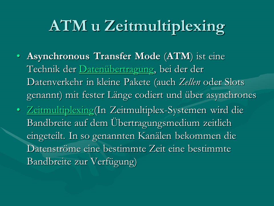 ATM u Zeitmultiplexing Asynchronous Transfer Mode (ATM) ist eine Technik der Datenübertragung, bei der der Datenverkehr in kleine Pakete (auch Zellen oder Slots genannt) mit fester Länge codiert und über asynchronesAsynchronous Transfer Mode (ATM) ist eine Technik der Datenübertragung, bei der der Datenverkehr in kleine Pakete (auch Zellen oder Slots genannt) mit fester Länge codiert und über asynchronesDatenübertragung Zeitmultiplexing(In Zeitmultiplex-Systemen wird die Bandbreite auf dem Übertragungsmedium zeitlich eingeteilt.