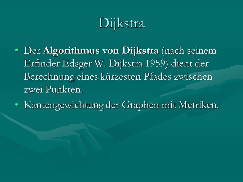Dijkstra Der Algorithmus von Dijkstra (nach seinem Erfinder Edsger W. Dijkstra ) dient der Berechnung eines kürzesten Pfades zwischen zwei Punkten.Der