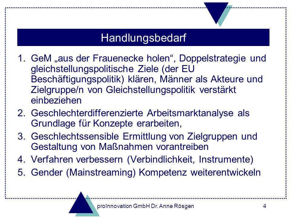 4 Handlungsbedarf 1.GeM aus der Frauenecke holen, Doppelstrategie und gleichstellungspolitische Ziele (der EU Beschäftigungspolitik) klären, Männer al