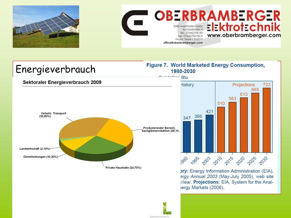 LKR Bösendorfer JohannJun 2011 Strom von der Sonne - Photovoltaik Solarzellen wandeln Sonnenstrahlung direkt in elektrische Energie (Gleichstrom) um.
