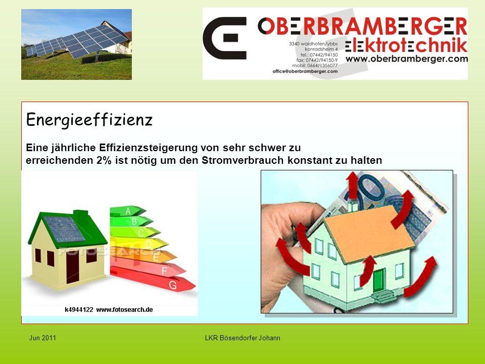 Energieeffizienz Eine jährliche Effizienzsteigerung von sehr schwer zu erreichenden 2% ist nötig um den Stromverbrauch konstant zu halten LKR Bösendorfer JohannJun 2011