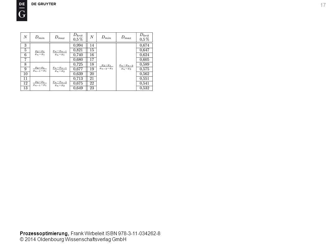 Prozessoptimierung, Frank Wirbeleit ISBN 978-3-11-034262-8 © 2014 Oldenbourg Wissenschaftsverlag GmbH 17