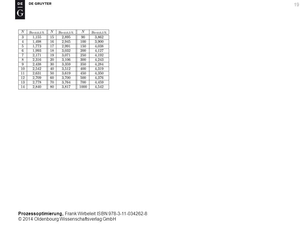 Prozessoptimierung, Frank Wirbeleit ISBN 978-3-11-034262-8 © 2014 Oldenbourg Wissenschaftsverlag GmbH 19