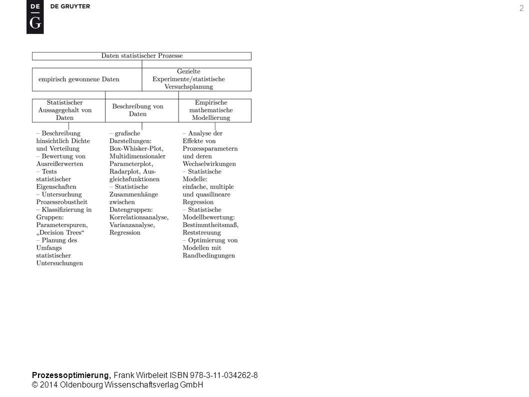 Prozessoptimierung, Frank Wirbeleit ISBN 978-3-11-034262-8 © 2014 Oldenbourg Wissenschaftsverlag GmbH 3 Tab.