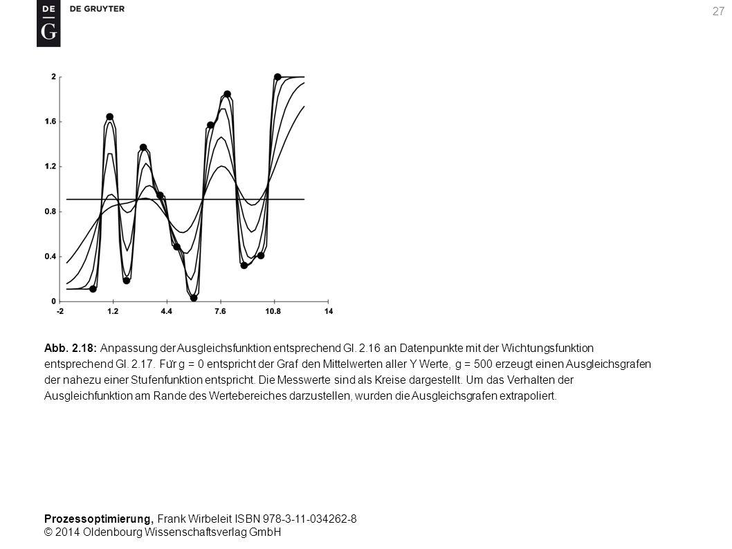 Prozessoptimierung, Frank Wirbeleit ISBN 978-3-11-034262-8 © 2014 Oldenbourg Wissenschaftsverlag GmbH 27 Abb. 2.18: Anpassung der Ausgleichsfunktion e