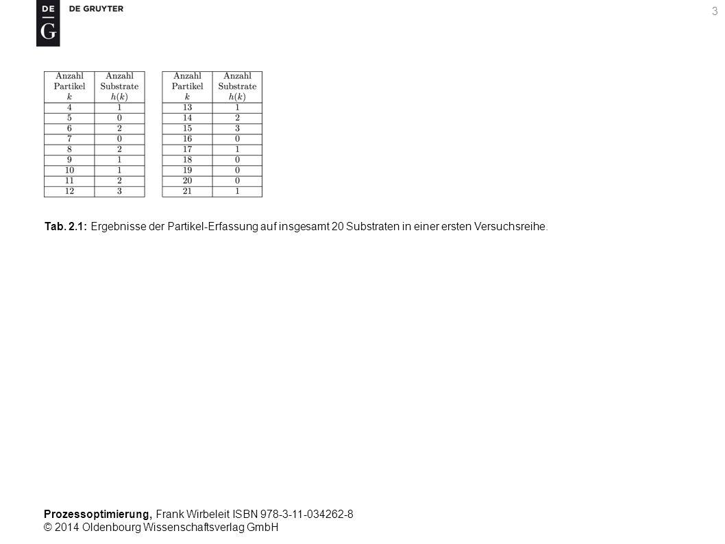 Prozessoptimierung, Frank Wirbeleit ISBN 978-3-11-034262-8 © 2014 Oldenbourg Wissenschaftsverlag GmbH 3 Tab. 2.1: Ergebnisse der Partikel-Erfassung au