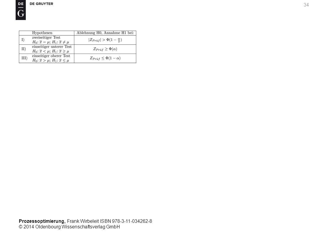 Prozessoptimierung, Frank Wirbeleit ISBN 978-3-11-034262-8 © 2014 Oldenbourg Wissenschaftsverlag GmbH 34