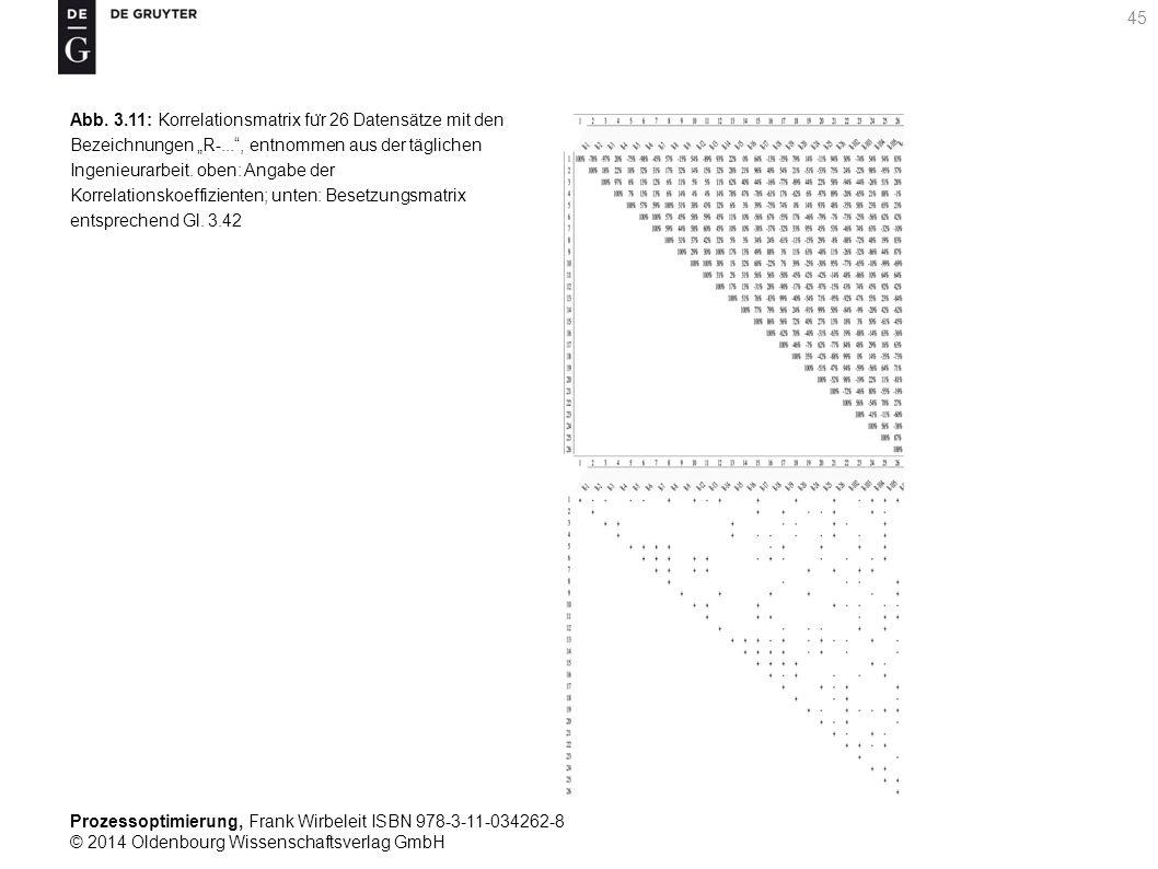 Prozessoptimierung, Frank Wirbeleit ISBN 978-3-11-034262-8 © 2014 Oldenbourg Wissenschaftsverlag GmbH 45 Abb. 3.11: Korrelationsmatrix fu ̈ r 26 Daten
