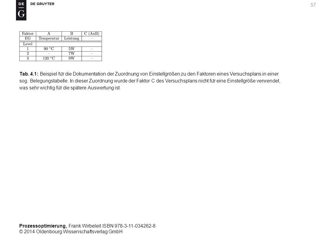 Prozessoptimierung, Frank Wirbeleit ISBN 978-3-11-034262-8 © 2014 Oldenbourg Wissenschaftsverlag GmbH 57 Tab. 4.1: Beispiel fu ̈ r die Dokumentation d