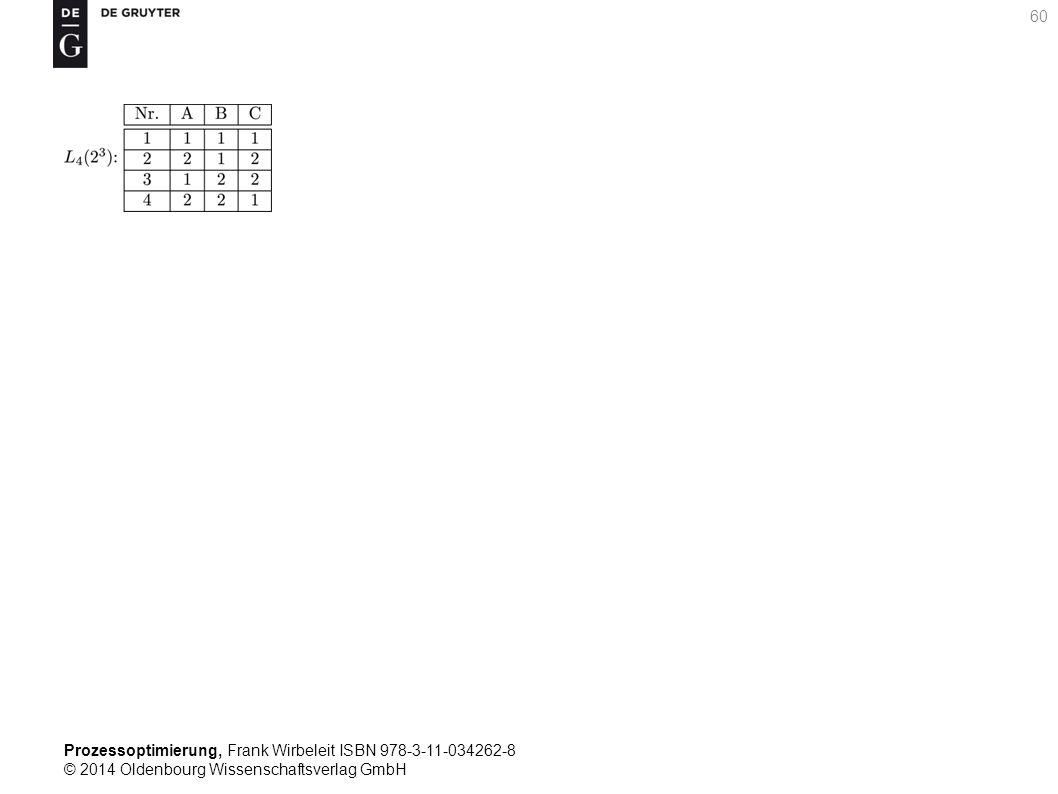 Prozessoptimierung, Frank Wirbeleit ISBN 978-3-11-034262-8 © 2014 Oldenbourg Wissenschaftsverlag GmbH 60