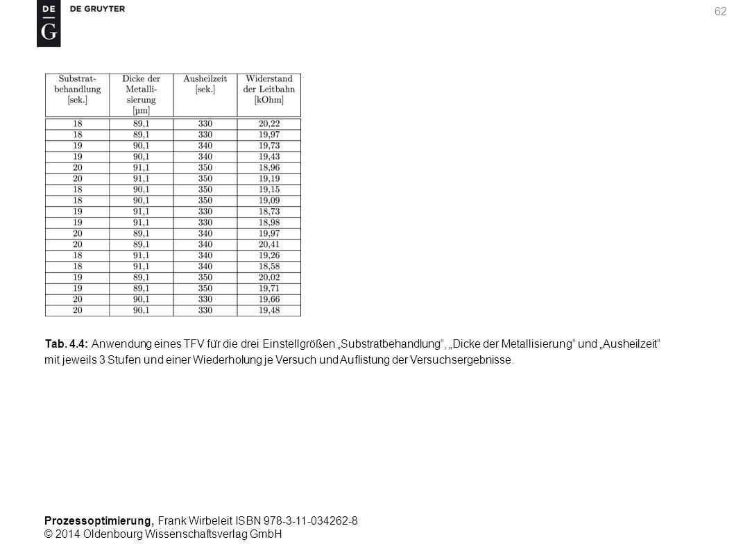 Prozessoptimierung, Frank Wirbeleit ISBN 978-3-11-034262-8 © 2014 Oldenbourg Wissenschaftsverlag GmbH 62 Tab. 4.4: Anwendung eines TFV fu ̈ r die drei