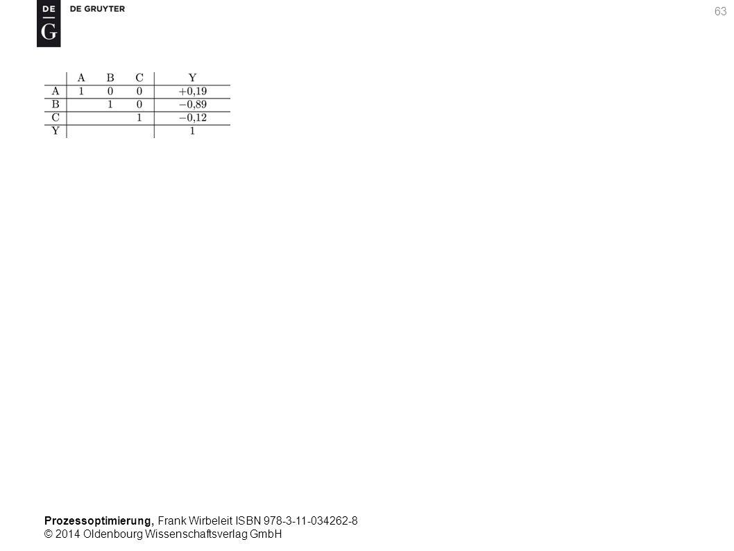 Prozessoptimierung, Frank Wirbeleit ISBN 978-3-11-034262-8 © 2014 Oldenbourg Wissenschaftsverlag GmbH 63