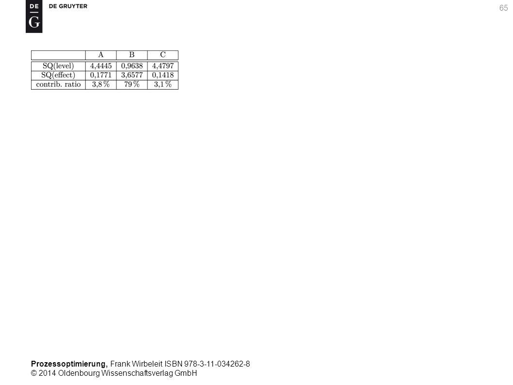 Prozessoptimierung, Frank Wirbeleit ISBN 978-3-11-034262-8 © 2014 Oldenbourg Wissenschaftsverlag GmbH 65