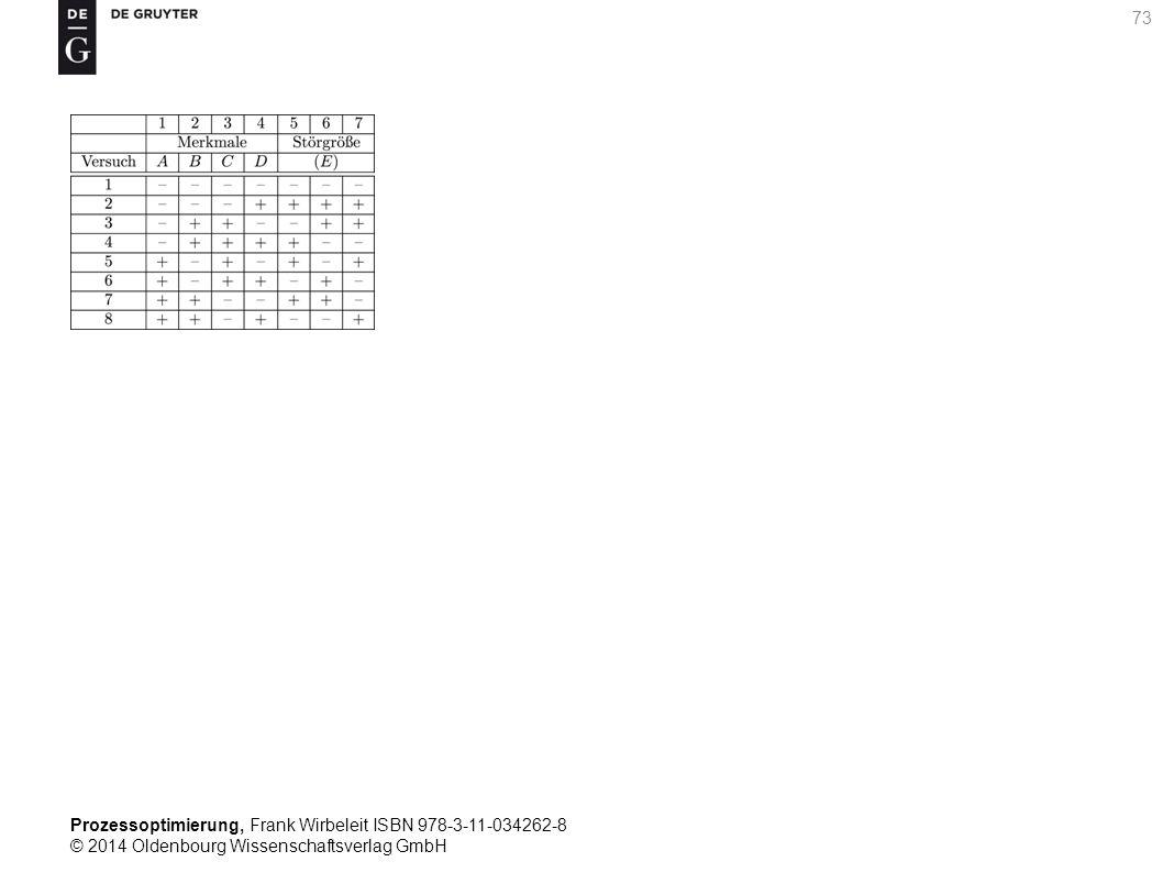 Prozessoptimierung, Frank Wirbeleit ISBN 978-3-11-034262-8 © 2014 Oldenbourg Wissenschaftsverlag GmbH 73