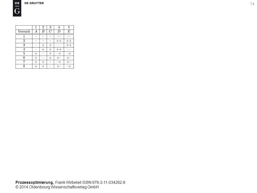 Prozessoptimierung, Frank Wirbeleit ISBN 978-3-11-034262-8 © 2014 Oldenbourg Wissenschaftsverlag GmbH 74