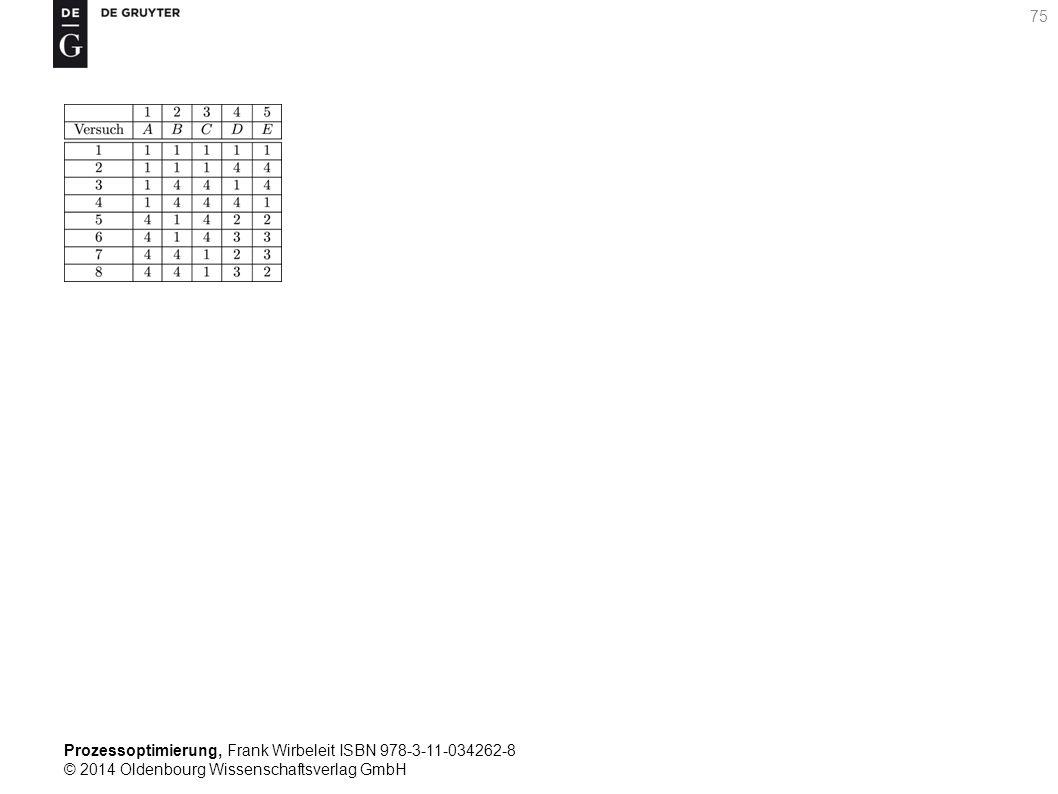 Prozessoptimierung, Frank Wirbeleit ISBN 978-3-11-034262-8 © 2014 Oldenbourg Wissenschaftsverlag GmbH 75